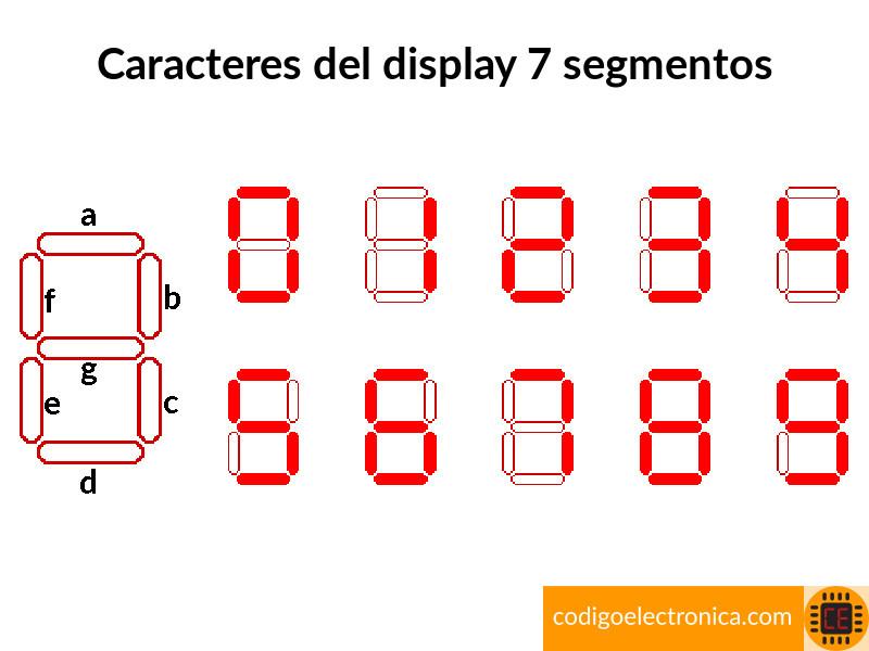 Display 7 segmentos conexión
