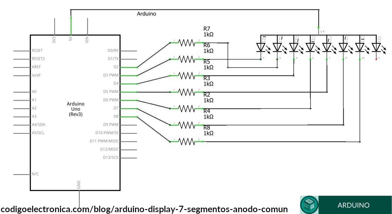 Conexión display 7 segmentos ánodo cómun