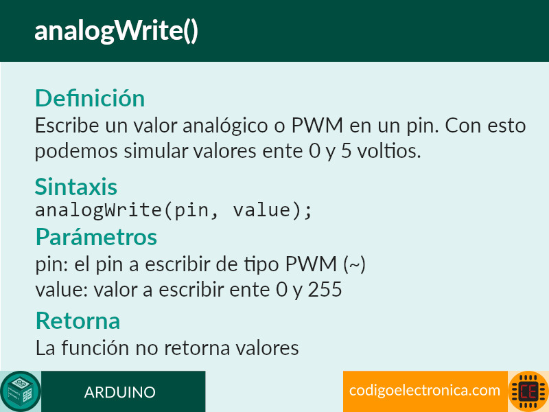 base analogwrite
