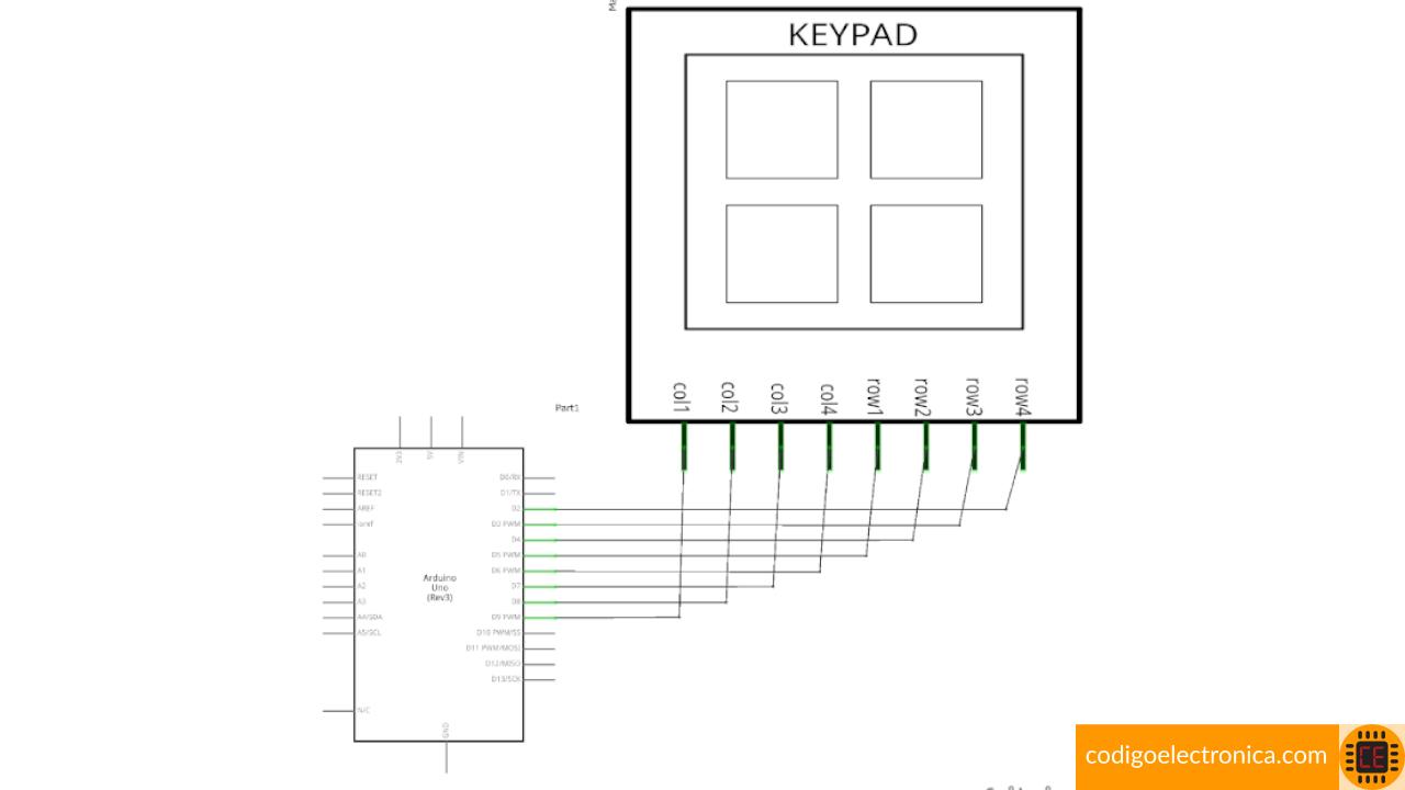 Keypad 4x4 schema