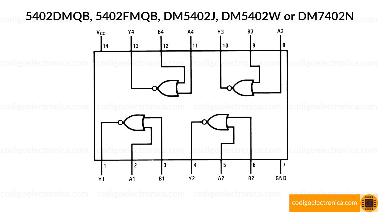 Diagrama Conexión