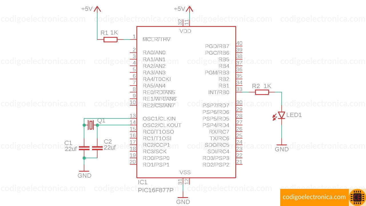 Blink circuito