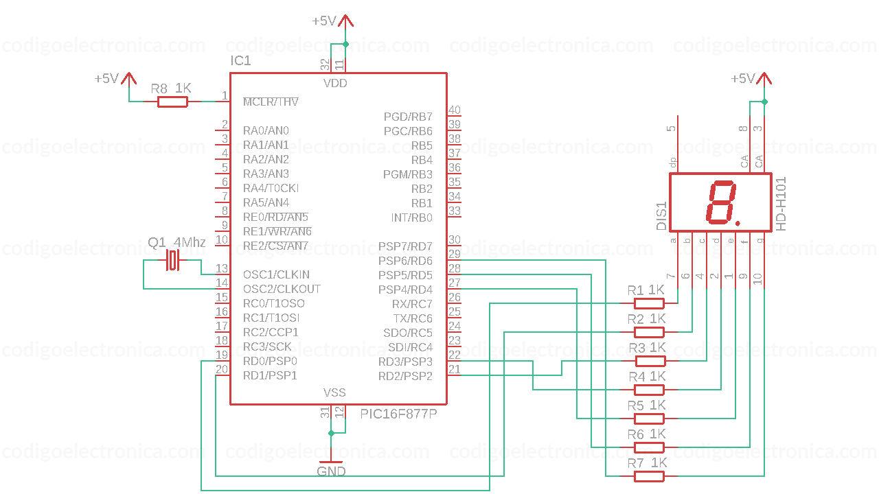 Display 7 segemenros circuito