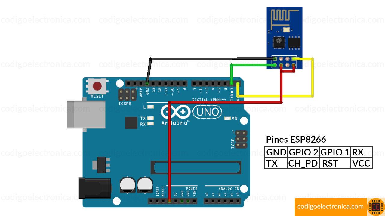 Conexión esp8266
