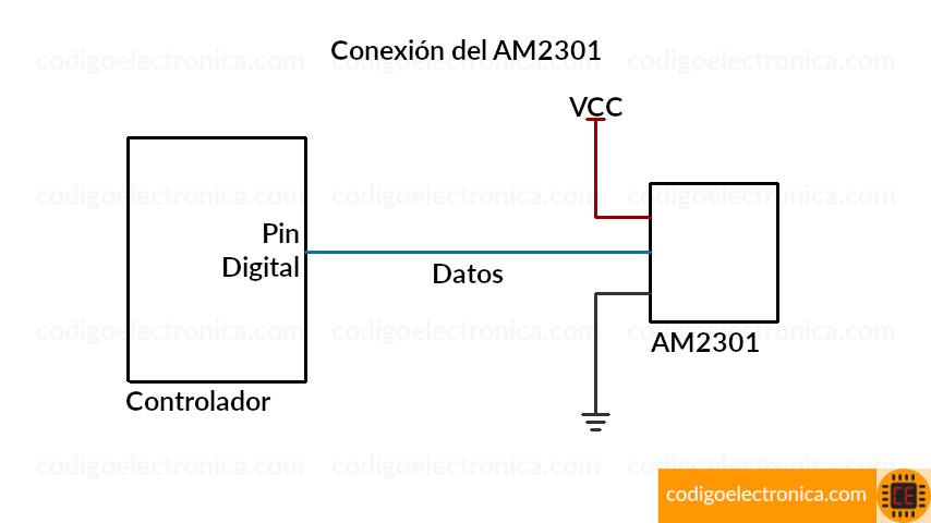 AM2301 conexión
