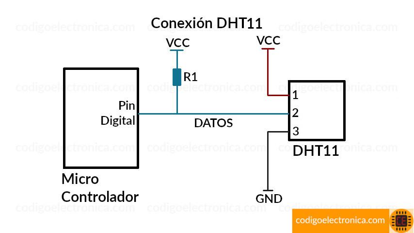 Conexión DHT11