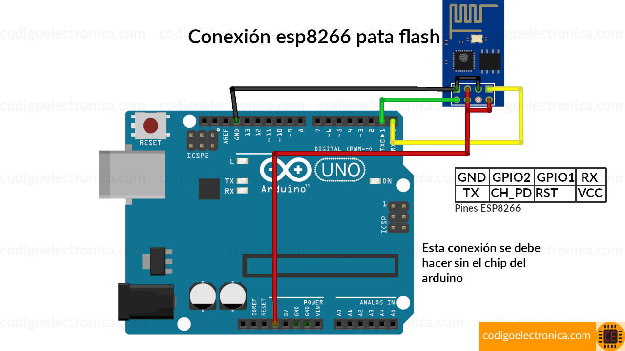 ESP8266 firmware flashing breadboard