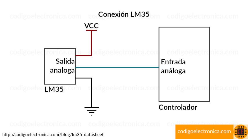Conexión lm35