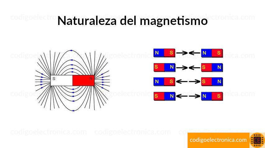 Naturaleza del magnetismo