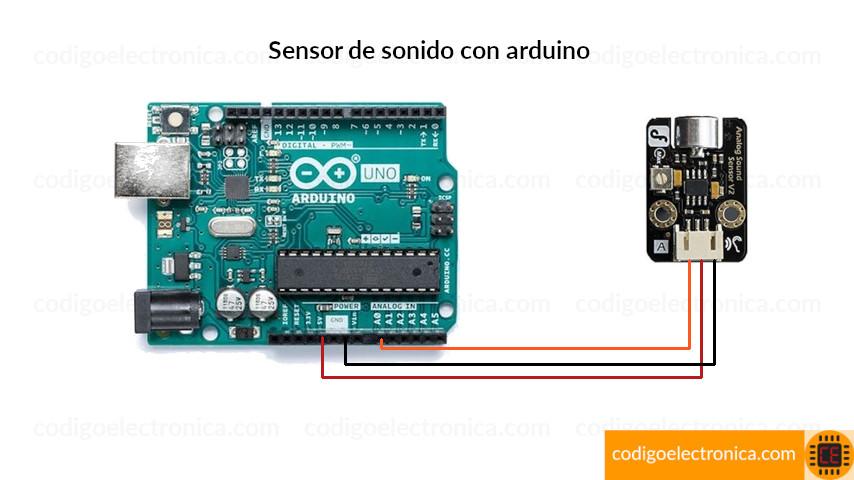 Conexión del sensor de sonido