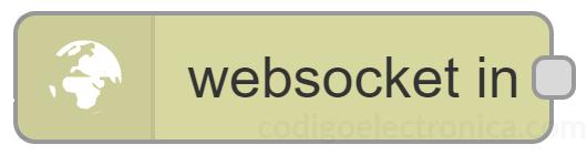 websocketin